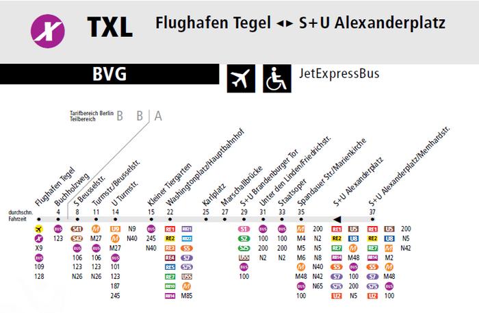 mapa aeroporto tegel centro berlim